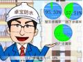 卓宝:零缺陷防水服务系统